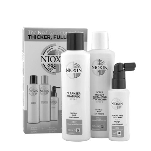 Nioxin System1 Antihairloss Full Kit